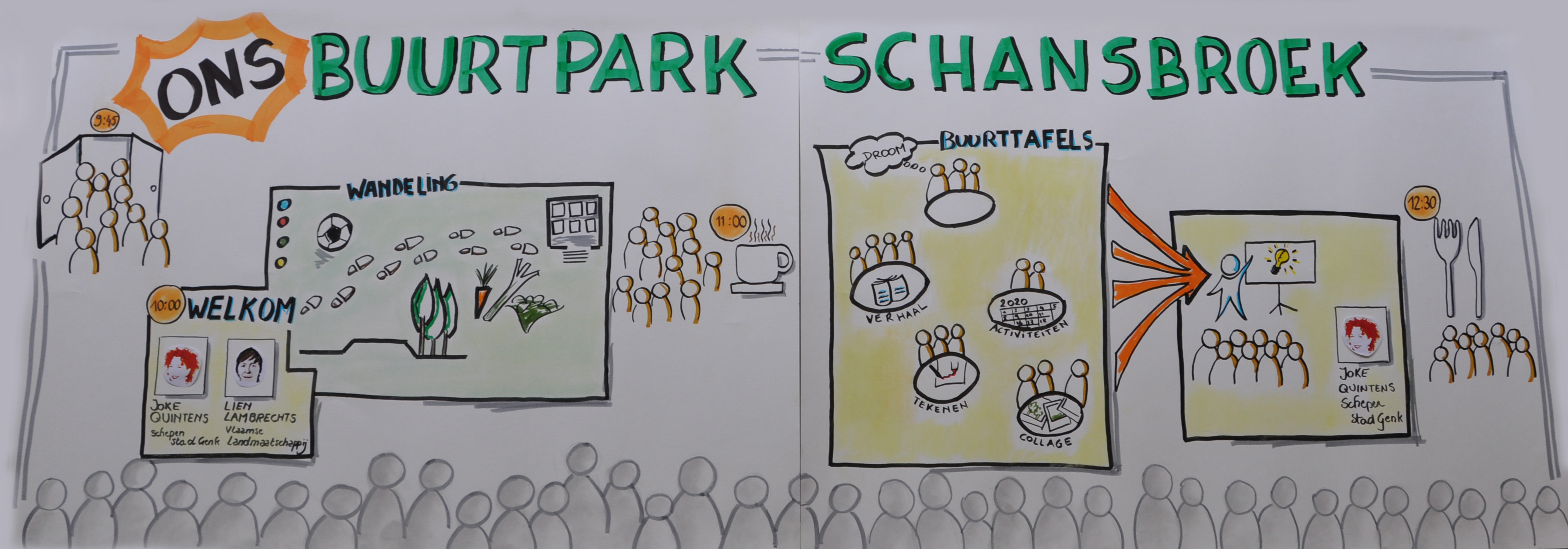 buurtpark Schansbroek